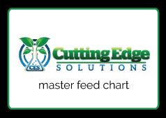 Cutting Edge Feeding Chart Feed Charts