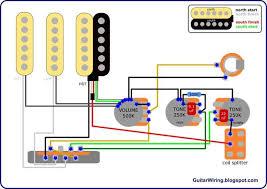 hss wiring diagram strat wiring diagram fender hss strat wiring fender squier strat wiring schematic hss wiring diagram strat wiring diagram fender hss strat wiring diagram fender squier