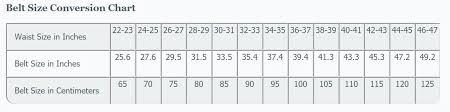 Belt Size 110 Chart Useful Belt Size Conversion Chart Album On Imgur