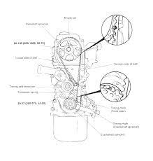 Unique 2000 hyundai elantra engine diagram new update wiring 2000 hyundai sonata engine diagram 2000 hyundai