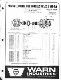Warn Hub Application Chart Warn Wl 2 Hub Rebuild The Cj2a Page Forums