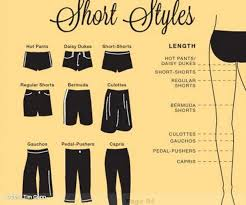 A Guide To Short Styles In 2019 Fashion Infographic