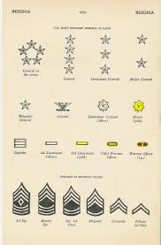 Us Army Rank Chart Rank Charts Plates Posters Of Yesteryear Army And