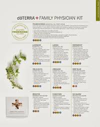 Family Physician Kit My Doterra Journey Pinterest Essential