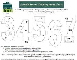 Normal Articulation Development Chart Bedowntowndaytona Com