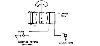 fuel gauges automobile typical instrument circuit using balanced coil