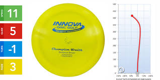 The Best Overstable Disc Golf Distance Drivers A