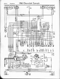 57 65 chevy wiring diagrams 1965 corvette right