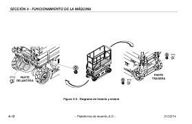 manual jlg