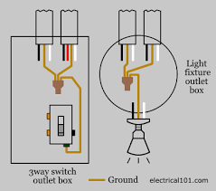 light switch wiring electrical 101 typical ground wire connections diagram