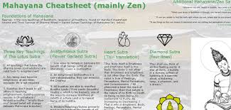 buddhist cheat sheet buddhism cheat sheet mahayana zen