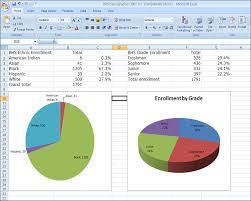 Microsoft Office Project