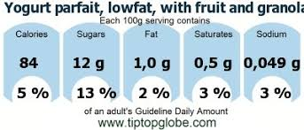 gda caloric and nutritional values yogurt parfait lowfat with fruit and granola