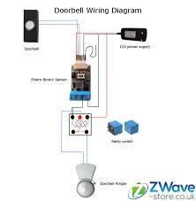top ring doorbell wiring diagram doorbell wiring diagram home wiring diagram for a ring doorbell top ring doorbell wiring diagram doorbell wiring diagram home automation pinterest tech
