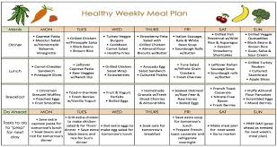 Fast Weight Loss Diet Plan To Destroy Belly Fat With Weekly