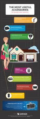 wireless garage door monitorGarage door opener accessories you cant live without