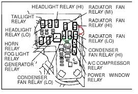 95 mitsubishi galant fuse box get free image about wiring diagram 89 Mitsubishi Galant at Picture Of 95 Galant Fuse Box