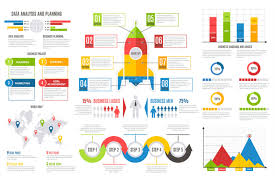 Investment Charts And Graphs Infographics Report Financial Charts Diagrams Bar Chart