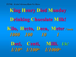 King Henry Died Drinking Chocolate Milk Chart Quick Review King Henry Died Monday Drinking Chocolate
