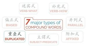 Chinese Words Chinese Words Are So Easy They Doubled Up Mandarin Blueprint