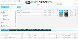 Trade The Asx 200 Index Cfd Australia 200 Indice Spi 200