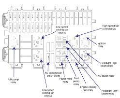 2007 f250 ac diagram wiring diagram meta 2007 f250 ac diagram wiring diagram operations 2007 f250 headlight wiring diagram 2007 f250 ac diagram