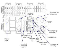 2001 ford focus relay diagram wiring diagram list fuse and relay diagram wiring diagram used 2001 ford focus a c relay location 2001 ford focus relay diagram
