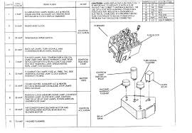 1990 dodge fuse box wiring diagrams best dodge d150 fuse box wiring library 1991 dodge fuse box 1990 dodge fuse box