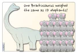 Dinosaur Weight Chart Dinosaur Size Comparison Posters Teaching Ideas