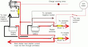 gm 5 3 engine information wiring great installation of wiring ammeter wiring diagram gm best site wiring harness chevy 5 3 engine problems 5 3 vortec engine diagram
