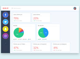 social media dashboard social media dashboard ui by danfe designs dribbble