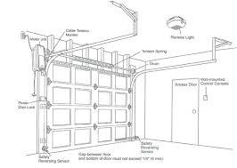 power lift garage door opener wr827 genie with good looking designs