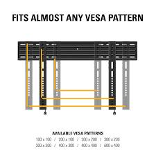 Vesa Mounting Pattern Stunning SANUS BLL48 FixedPosition Wall Mounts Mounts Products SANUS