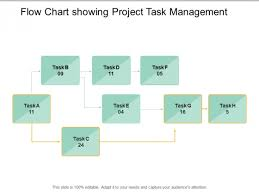 Flow Chart Styles Flow Chart Showing Project Task Management Ppt Powerpoint