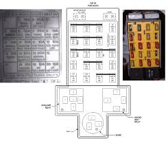 2001 pt cruiser fuse box wiring diagrams best pt cruiser fuse box data wiring diagram blog 2001 pt cruiser abs light 2001 pt cruiser fuse box