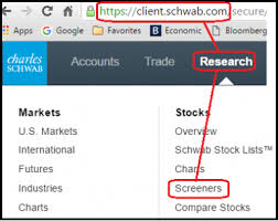 How To Pick Stocks Using Fundamental And Technical Analysis