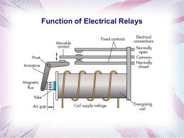 protective relay wiring diagram on protective images wiring Current Relay Wiring Diagram current relay wiring diagram protective relay wiring diagram 11 current sensing relay wiring diagram