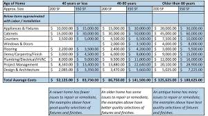 Small Business Expenses Spreadsheet Lovely Inventory Spreadsheet ...