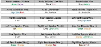 ford expedition wiring diagram & 2004 ford expedition i need a Ford Expedition Wheels at Wiring Harness For 2006 Ford Expedition