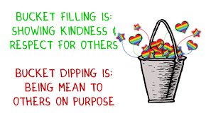 Image result for bucket filling clipart