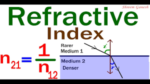 refractive index of a um with respect to another um