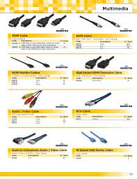 diagrams 564421 hdmi cable wiring diagram wiring diagram for micro usb to hdmi wiring diagram code connection cable hdmi wires nilzanet hdmi cable wiring diagram Micro Hdmi Wiring Diagram