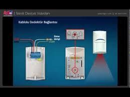 bosch icp cc488p hırsız alarm paneli bosch icp cc488p hırsız alarm paneli