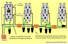 wiring diagrams multiple receptacle outlets do it yourself help com 3 Way Plug Wiring Diagram wiring diagram of a gfci to protect multiple duplex receptacles Ebcf Wiring-Diagram