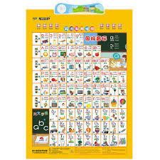Each letter of the alphabet has a target word to increase understandability in spelling. Intellectual English Phonetic Alphabet With Sound Wall Chart Primary And Junior High School Students 48 International