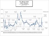 inflationdata.com/articles/wp-content/uploads/2021...