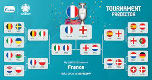 Check out my EURO 2020 predictions