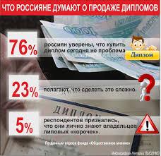 Пермяк купил диплом чтобы получить повышение на работе ОБЩЕСТВО  Инфографика