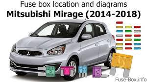99 Mitsubishi Mirage Fuse Box Mitsubishi Mirage 97