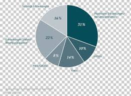 Immigration Refugee Law Pie Chart Legal Aid Png Clipart